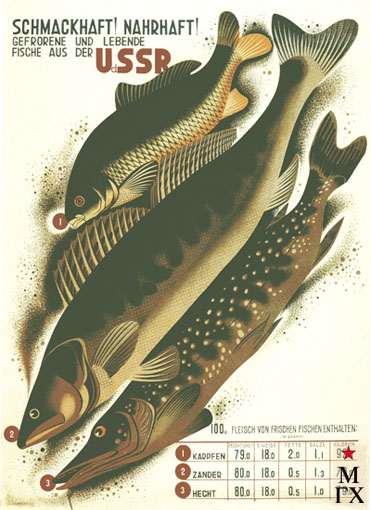 Игумнов С. Д. Рыбы. Внешнеторговый рекламный плакат. 1930-е. РГБ.